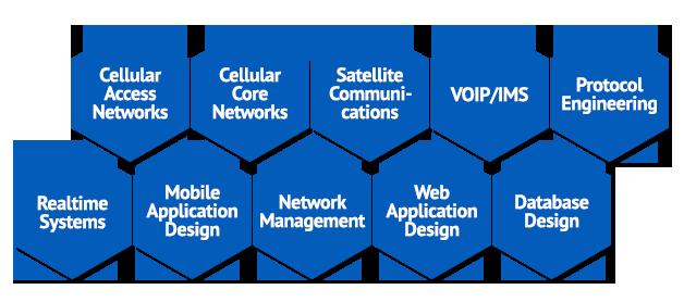 Services----Professional-Design-Services_03